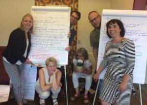 Training: Menselijk zakendoen @ Sabine